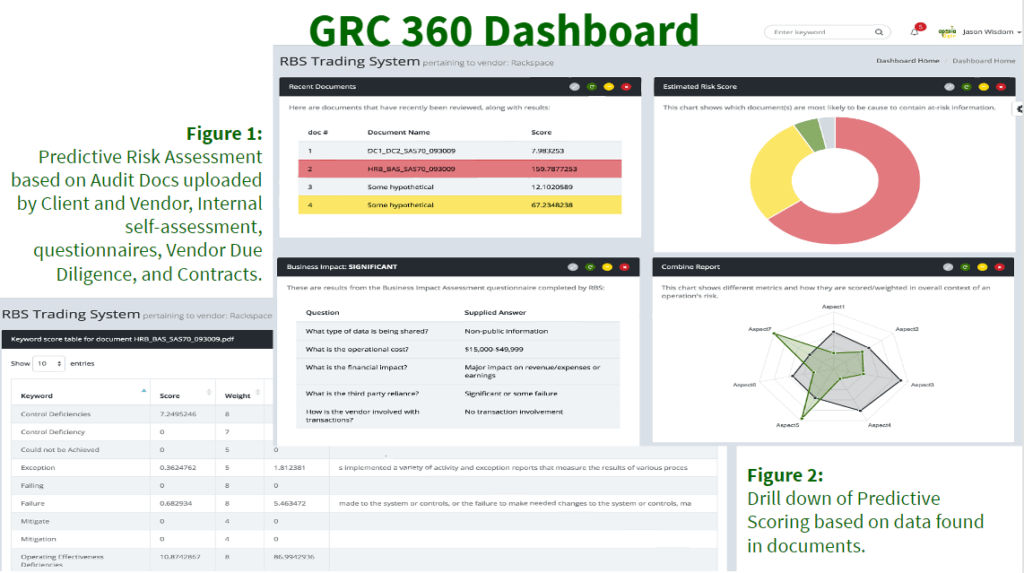 Aponia GRC 360 Dashboard Audit Management