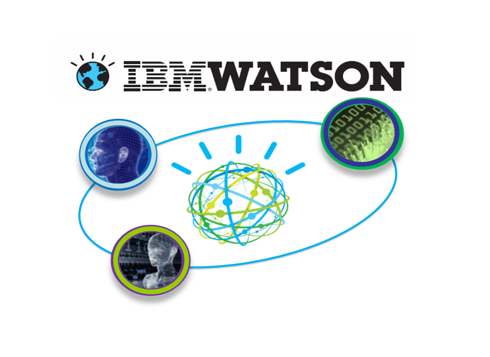 IBM Watson Changing History